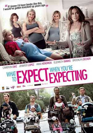 What to Expect when you're Expecting - Romantic comedy