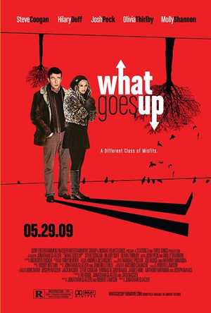 What Goes Up - Drama
