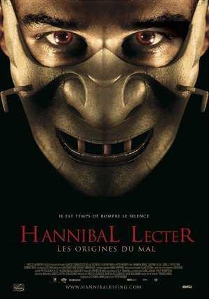 Hannibal Lecter: Les Origines du Mal - Drame