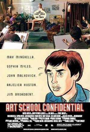 Art school confidential - Policier, Comédie