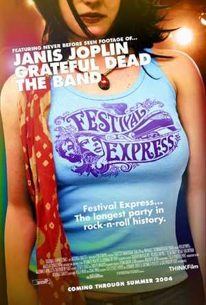 Festival Express - Documentaire