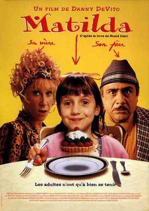 Matilda - Komedie, Familie