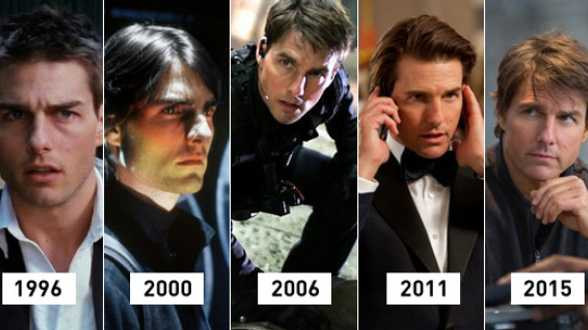 Mission Impossible : The evolution of Ethan Hunt - Actueel
